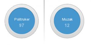 Google+ cirkelfel